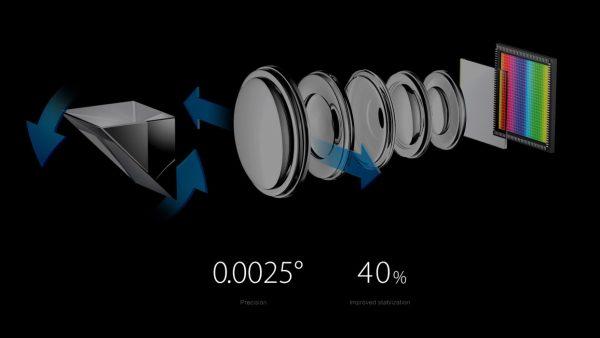 Sistema de estabilización óptica OIS del Oppo 5x © Oppo