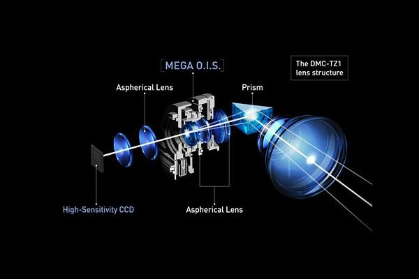 Sistema de estabilización óptico de la Lumix DMC TZ1 © Panasonic